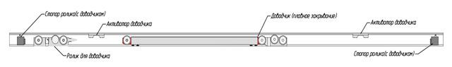 Схема размещения доводчика в треке